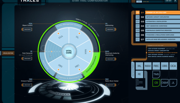 Thales Dashboard