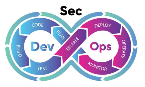 Secure DevOps as a service